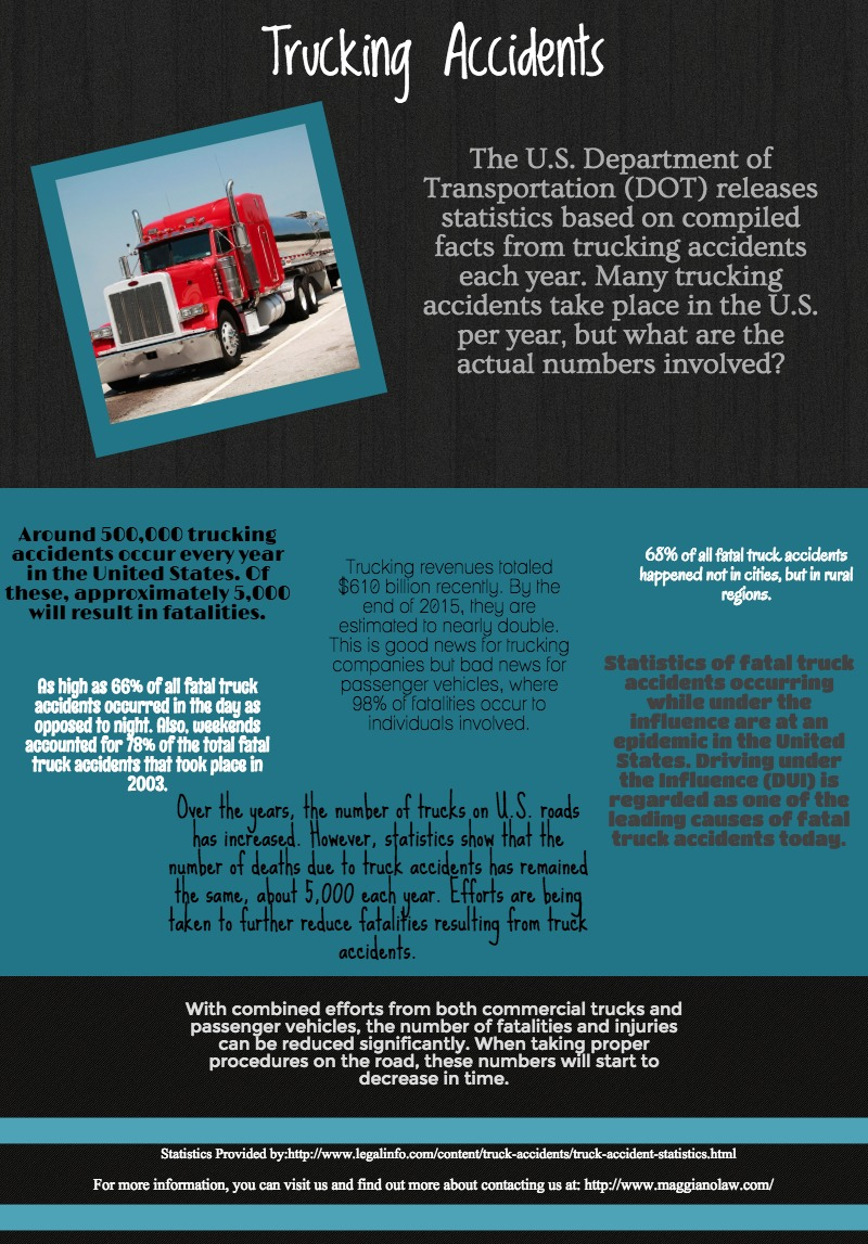 Truck Accidents and Common Causes - Maggiano Law